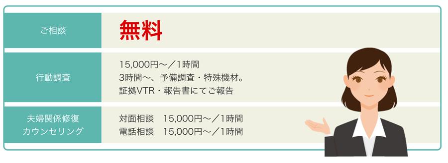 ISM調査事務所口コミ評判